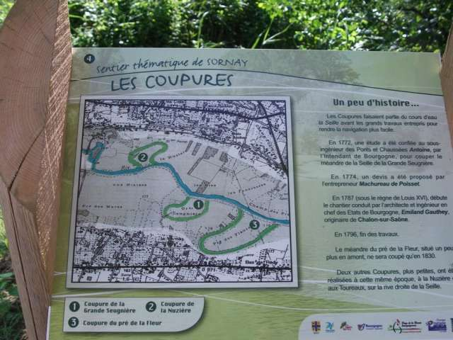 Les Coupures - Sornay