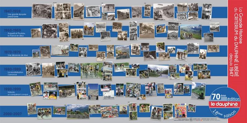 Musée du vélo 2018 © Musée du Vélo
